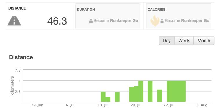 july-2015-running