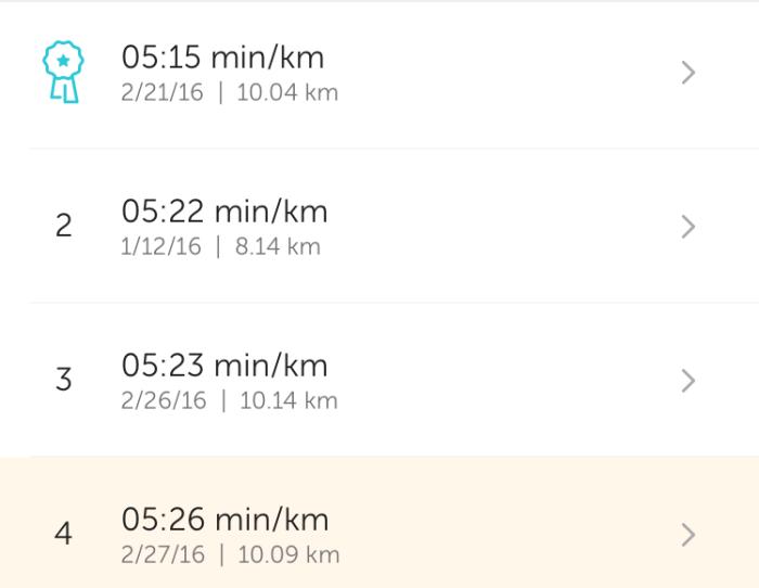 fast-runs